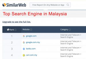 topsearchengineinmalaysia, seo, google search engine, seo training course