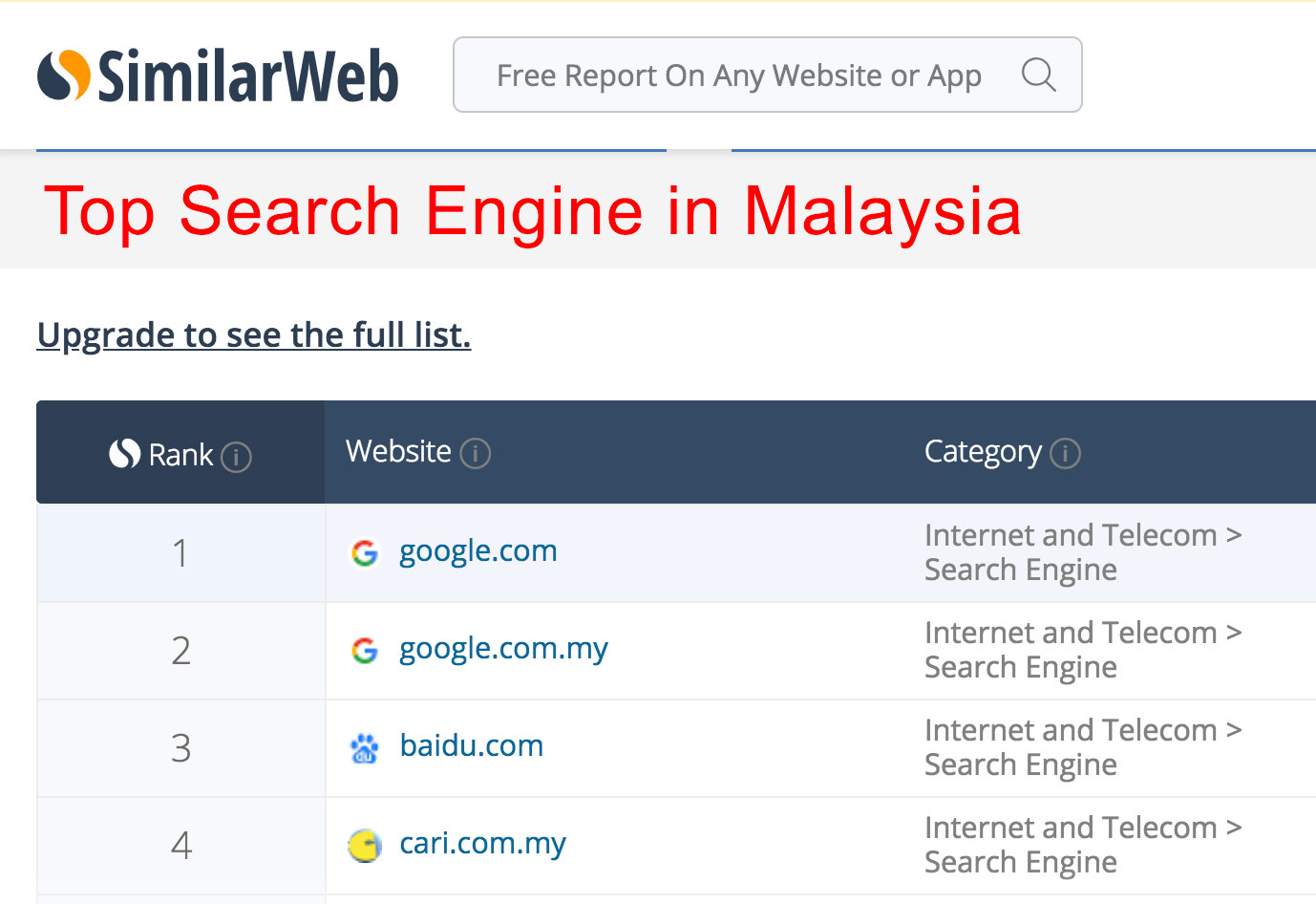 Top-Search-Engine-Msia